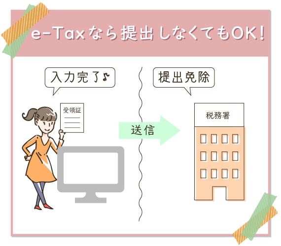 e-Taxなら「寄附金受領証明書」を提出しなくてもOK