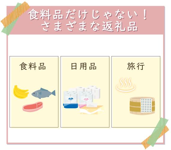 返礼品の種類は食料品以外にも日用品や旅行券などがある