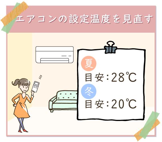 エアコンの設定温度を見直して節電