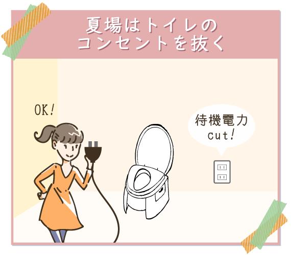 夏場はトイレのコンセントを抜いて待機電力をカット