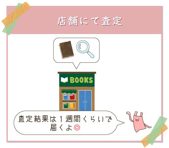 ④配達された本を店舗にて査定