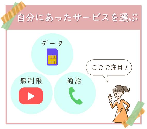 格安SIMはどの機能をよく使うかによってサービスをきちんと選ぶことが大切