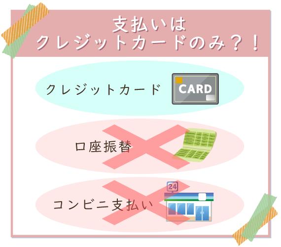 格安SIMの支払いはクレジットカードのみで口座振替やコンビニ支払いは使えない