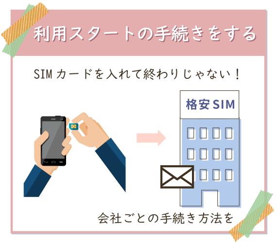 SIMカードを入れたら、SIM会社ごとの案内に従い手続きする