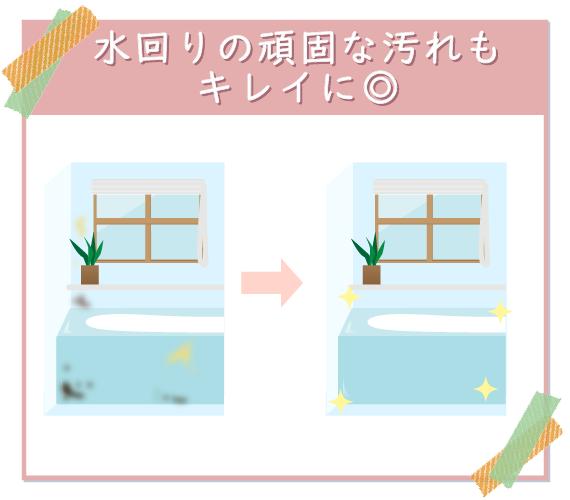 市販の洗剤では落ちない水垢や黄ばみ、汚れを完璧にキレイにできる
