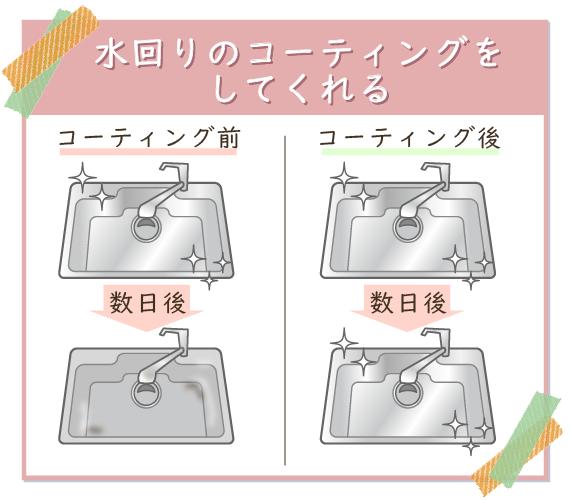 水回りの掃除を業者に依頼すれば、コーティングをしてくれる。