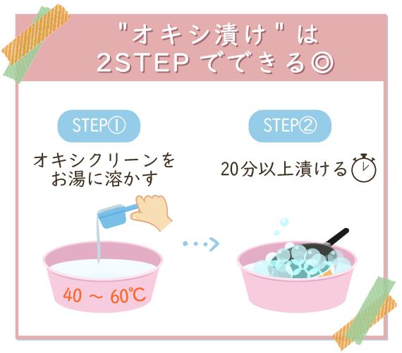 オキシ漬けはお湯に溶かして20分以上漬けるだけの2ステップでカンタン