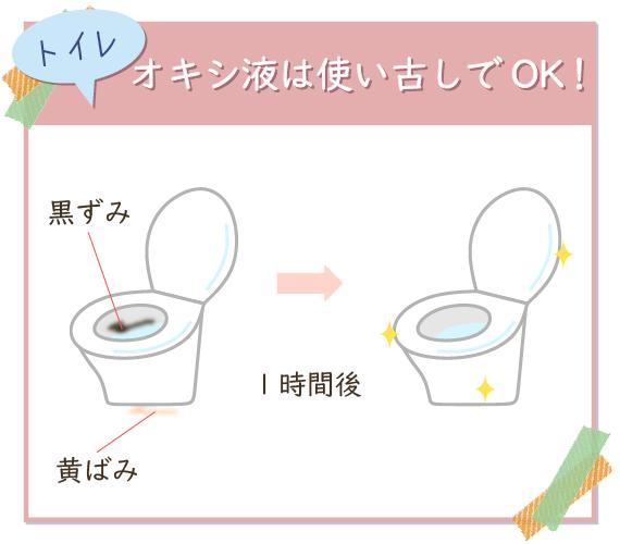 トイレのオキシ漬けは、お風呂などをオキシ漬けした残り液でOKなので1時間で黒ずみに効く