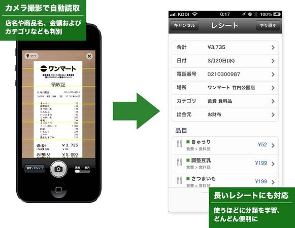 家計簿アプリ「zaim」はレシートをカメラ撮影で読み込める