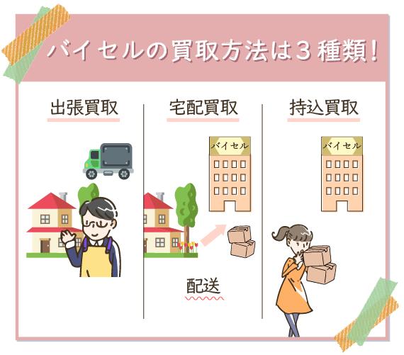 バイセルの買取方法は「出張買取・宅配買取・持込買取」の3種類