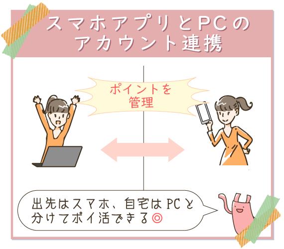 ハピタスはPC版とスマホ版で連携できる