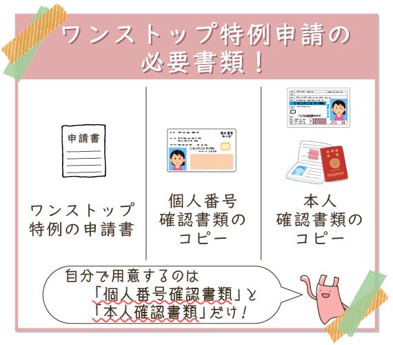 ワンストップ特例申請には「申請書・個人番号確認書類のコピー・本人確認書類のコピー」が必須