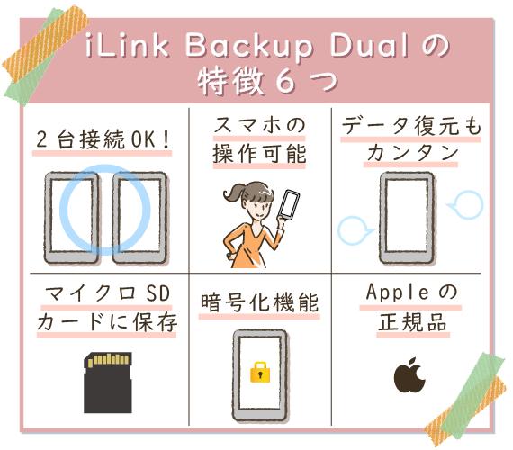 iLink Backup Dualの特徴6つ