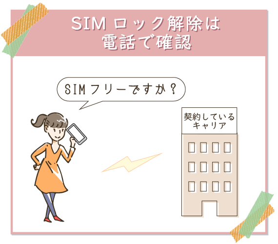 SIMロック解除の状況は電話で確認できる。