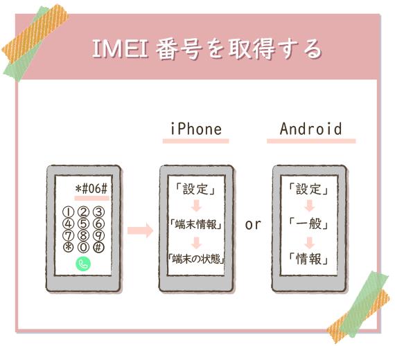 IMEI番号を取得する。