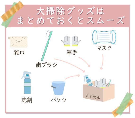 洗剤やぞうきん、ブラシなど大掃除で使うグッズをカゴにまとめて持ち運べるようにしておく