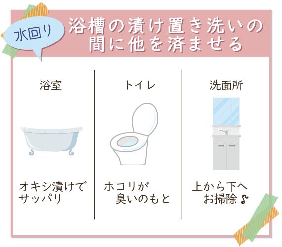 水回りは浴室のつけ置き洗いの待ち時間にトイレや洗面所の掃除を済ませる