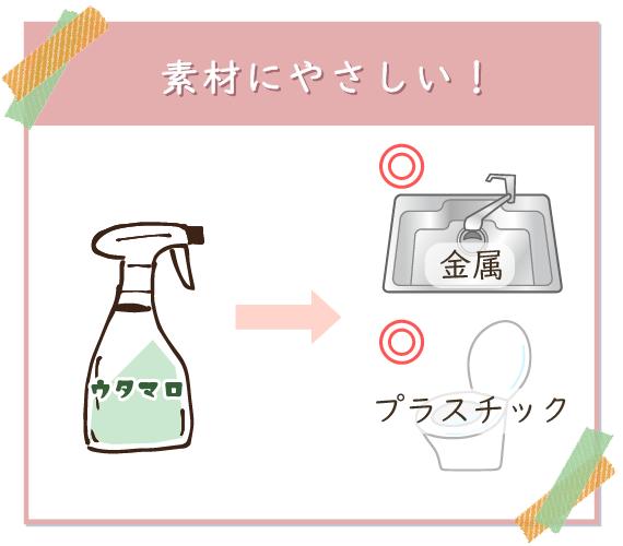 ウタマロクリーナーは金属やプラスチックに試用OKで素材に優しい。