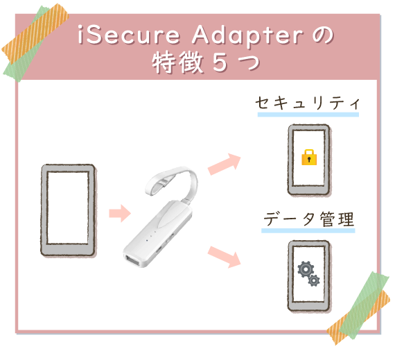 iSecure Adapterの5つの特徴