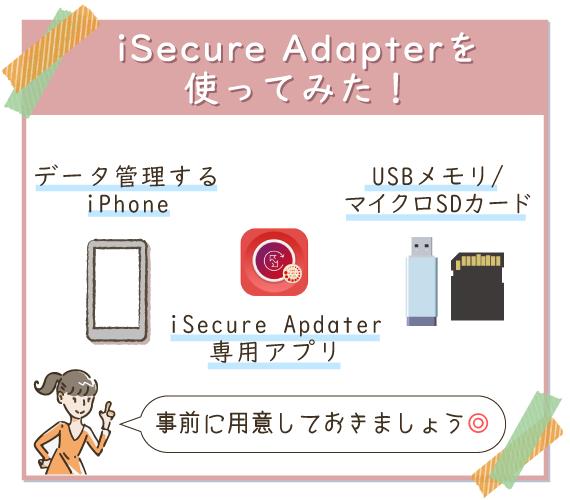 iSecure Adapterを使う前に「iPhone/iPad・専用アプ・ USBメモリ/マイクロSDカード」を準備しておく