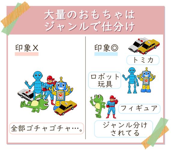 高く売る②コツ大量のおもちゃの買取はジャンルで分ける