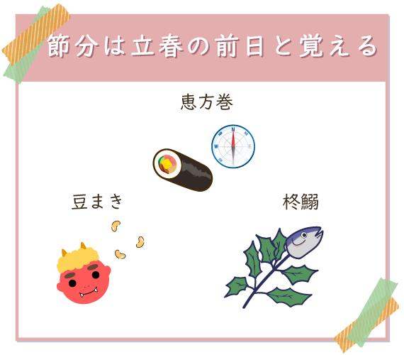 節分といえば、恵方巻・豆まき・柊鰯などの風習がある