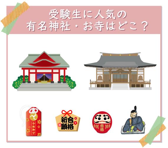 受験生に人気の、神社やお寺では、様々な合格祈願のお守りやグッズが買える