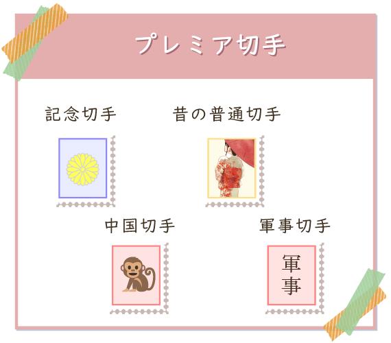 高く売れる切手①プレミア切手