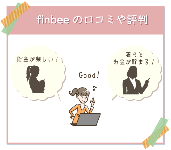 finbeeの口コミや評価