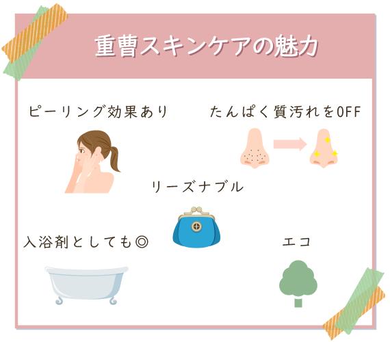 重曹スキンケアにはピーリング剤や入浴剤としても使えて、安くてエコと魅力満点