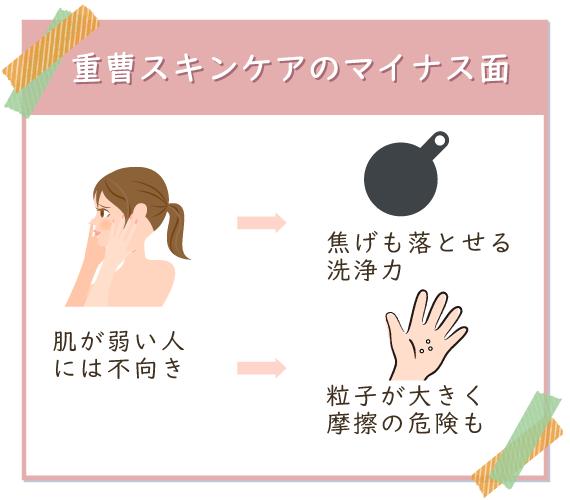 重曹は焦げ付きも落とせる洗浄力なので、肌が弱い人には不向き
