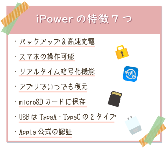 iPowerの7つの特徴