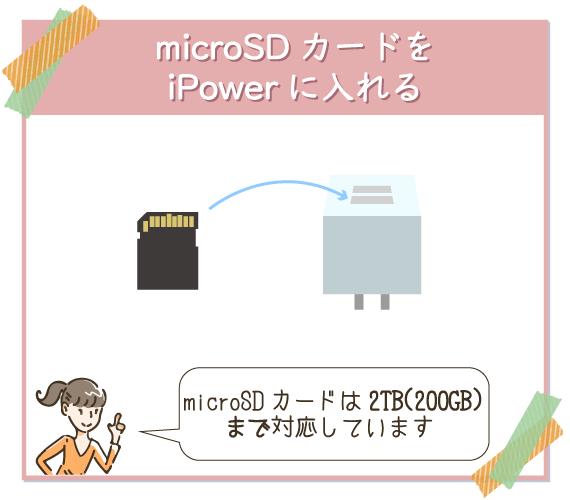 iPower本体にmicroSDカードを挿入しよう
