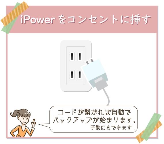 iPowerをコンセントに挿す